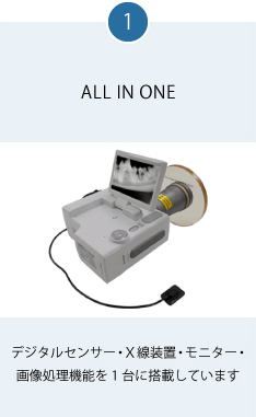 1 ALL IN ONE デジタルセンサー・X線装置・モニター・画像処理機能を1台に搭載しています